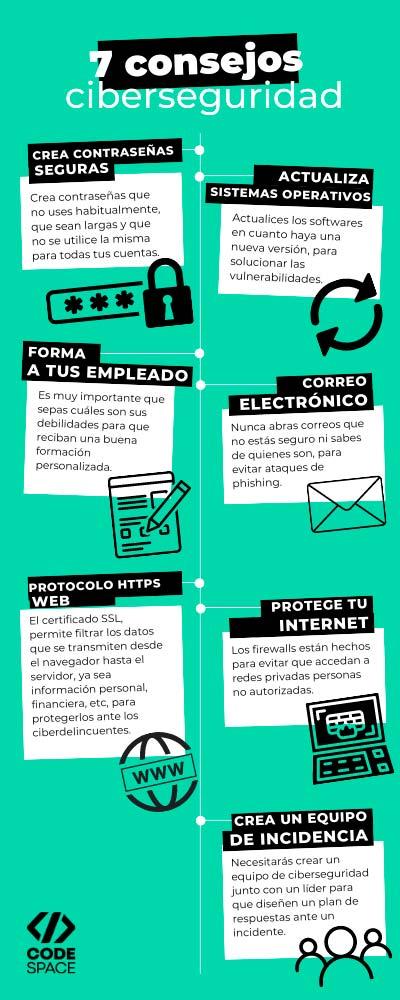infografía sobre consejos de seguridad informática